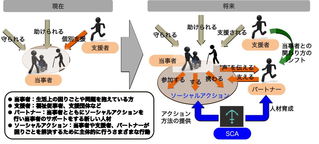 ミッション概念図